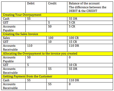 online cash advance loans